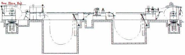 该设备是由上料小车、开卷、送料、圆盘刀片、阻尼预分料、收卷机组、卸料小车、控制系统等组成的生产线,主要功能是将金属长板沿着长的方向剪切成客户需要的宽度。为轧制、冲裁、冷轧、冲压等工序准备。通过调整,可适应不同的板材厚度;更换不同规格的刀片,隔圈、隔套,可分剪不同宽度的板材。